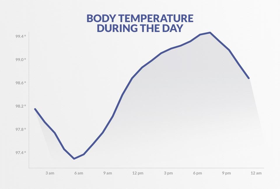 slaapproblemen temperatuur